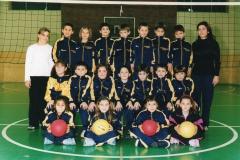 2003-2004_Micro (1)